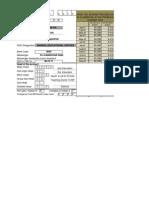 54055607 UTF1 East Godavari Latest PRC