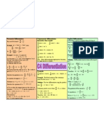 Differentiation Revision Sheet