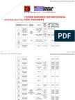 American Fastener - ASTM, SAE, And ISO Grade Markings Bolt Specification