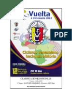 Clasificaciones.1ra Etapa Vuelta Venezuela