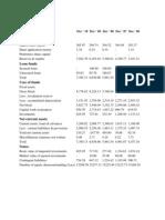 Balance Sheet of Ambuja Cement