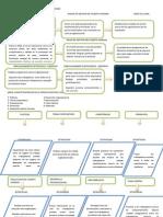 Formato Modelo Estrategico Yenifer