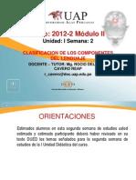Semana 2 Clasificacion de Los Componentes Del Leng.