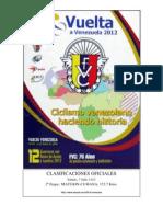 Clasificaciones 2da Etapa Vuelta a Venezuela