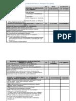 AVANCE PROGRAMÁTICO BIOLOGIA CON PROGRAMA 2012-2013