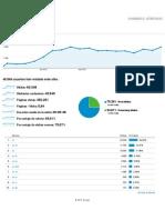 Analytics www.miramesexy.com Información de visitantes 20120301-20120707