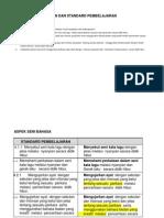 Standard Kandungan Dan Standard Pembelajaran Aspek Senibahasa