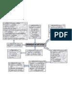 Ingenieria de Software Mapa Conceptual