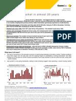 Weakest Job Market in Almost 20 Years - Commsec