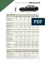 Dane Techniczne Honda Accord