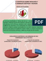 Informe de Resultados de Encuesta (1)