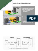 Harvard vs Von Neumann Architecture