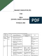 Performance Indicator - Physics 2
