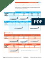 a2 Aviones Mixtos y de Carga