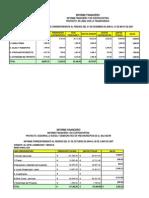 Informes Financieros de Proyectos