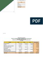 Presupuestos 2007