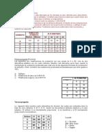 Ejercicios Multicriterio 2008 i
