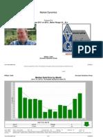 East Baton Rouge Home Sales June 2011 Versus 2012 Charts