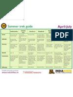 Summer Trek Chart