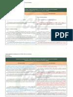 Cuadro Comparativo Reforma Laboral 2012 Csif PDF 30946