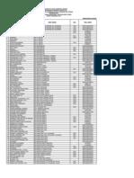 Daftar Pencairan TPP Dekon 2012 Pendidikan Dasar Kab. Banyuwangi