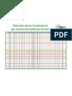TABLA CAIDA DE TENSIÓN