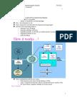 Java Lab Manuall