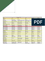 Equivalant Chart (Version 1) (Version 1)[1] New