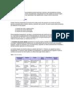 ORIGEN y Tipos de Insulina Entre Ellas NPH