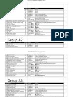 AYLC 2012 Participants' Groupings