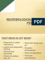 2 Neurobiological Basis of Psychology
