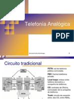 Telef Analog IP