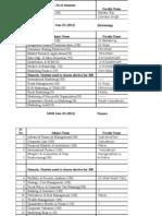 MMS Faculty List.