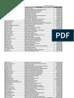 Capital Project Grant Program Applications Spreadsheet