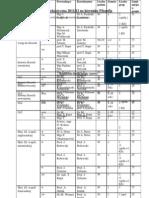 filozofia specjalnosc komunikacja społeczna 2011-2012 oferta dydaktyczna