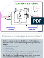 Diagrama Pad Ross