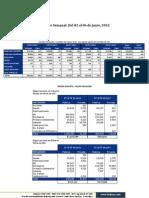 Informe semanal al 06 de julio del 2012