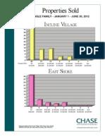 2012 Midyear Banding Graphs