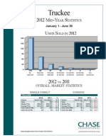 2012 2ndQ Stats TRK