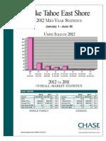 2012 2ndq Stats East Shore