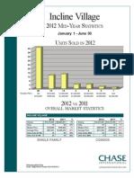 2012 2ndQ Stats IV