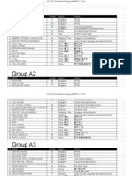 AYLC 2012 Participants' Groupings List 090712