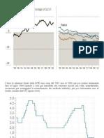 squilibri eurozona dettagliati