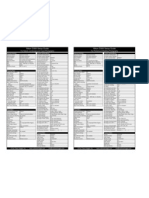 D300 Setup Guide