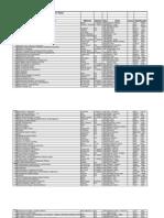 Listado Libros Escuela Diseño IPP