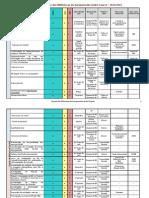 Plano Actividades 2011-2012