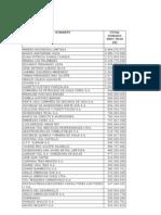 Listado de Donantes 2007 a 2010
