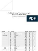 Georgia House of Representatives vote changes, 2006-2012