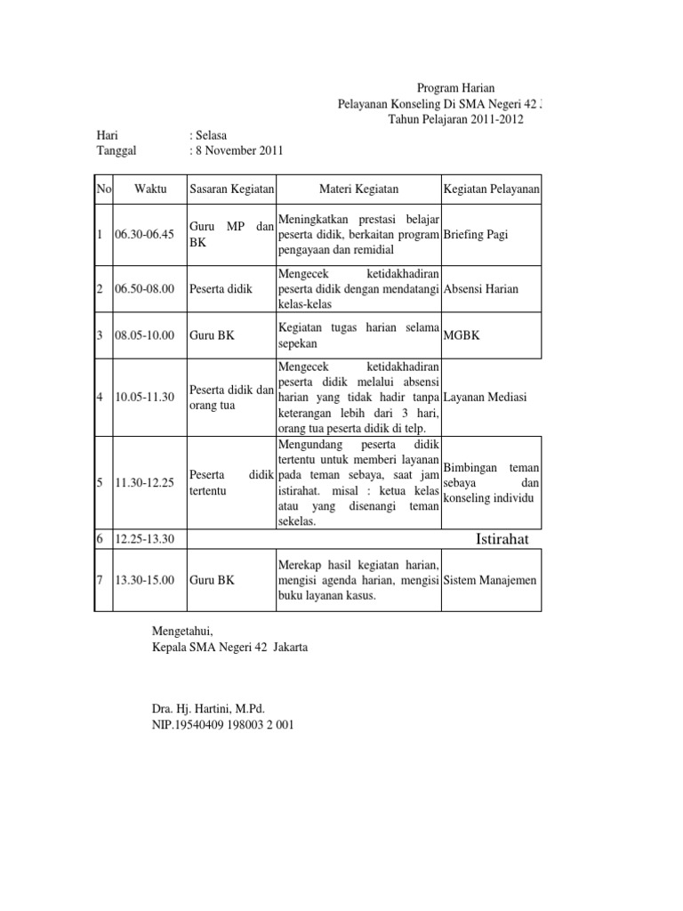 4 Program Harian Pelayanan Konseling Ok