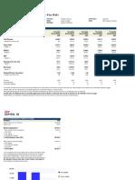 Visa Inc NYSE v Financials-Annual